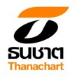 10 Best Thai Logo 2011